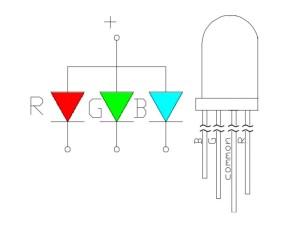LED-RGB- datasheet