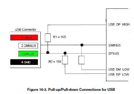 Nexus 4 Wired ethernet