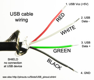 usb_cable_wires pin