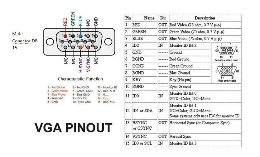 VGA Pinout DB15 diagram schematic and assignments ...