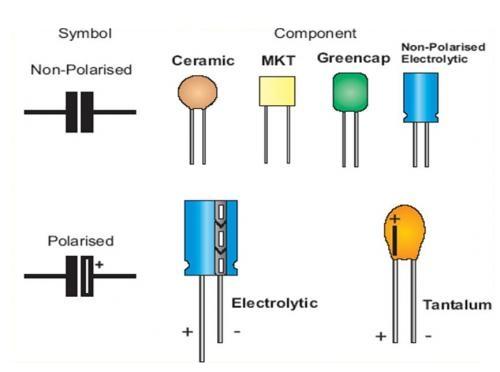 contoh Bentuk-Dan-Simbol-Kapasitor