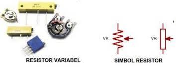 gambar dan simbol resistor variabel