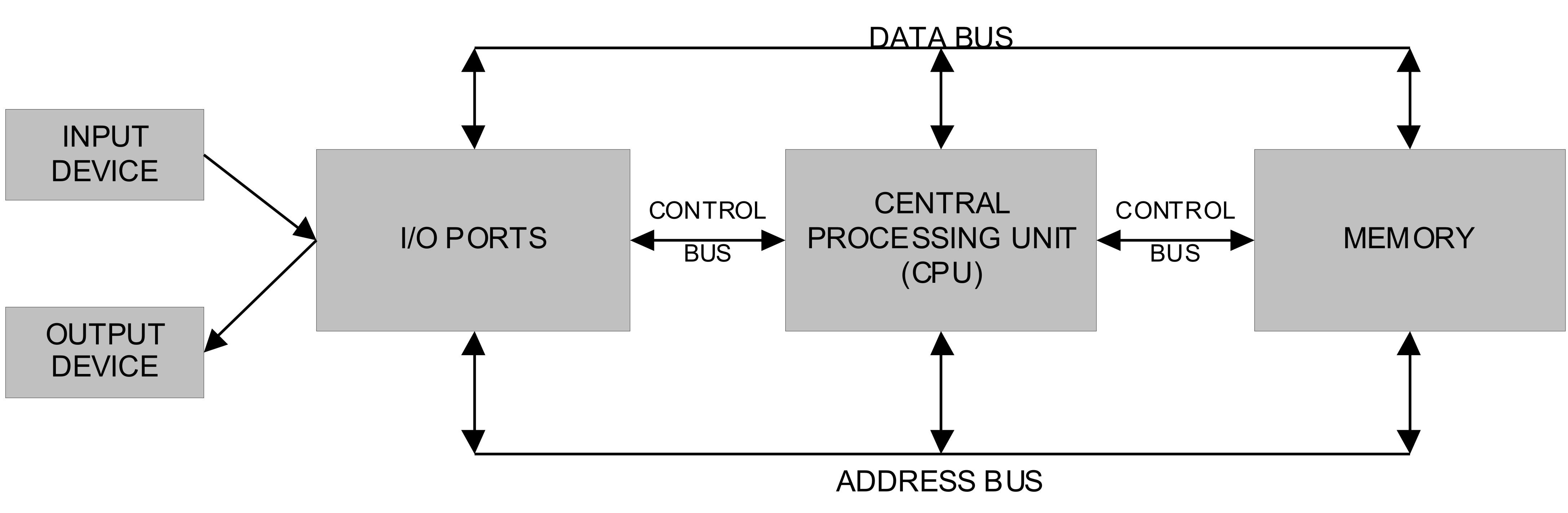 Komputer      Pengertian  Sejarah  Generasi  Bagian  Komponen