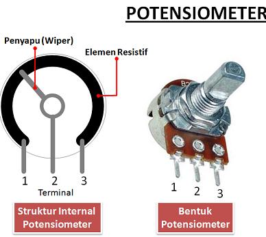 prinsip kerja potensiometer