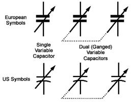 Simbol kapasitor varco