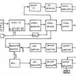 Skema TV : Download Kumpulan Skema TV tabung berbagai merk dan model Lengkap