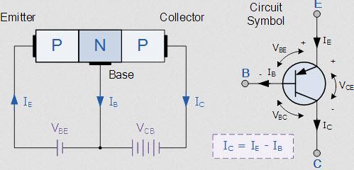 aliran arus listrik transistor jenis PNP