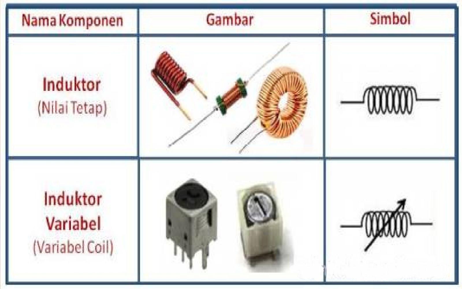 komponen elektronika pasif induktor