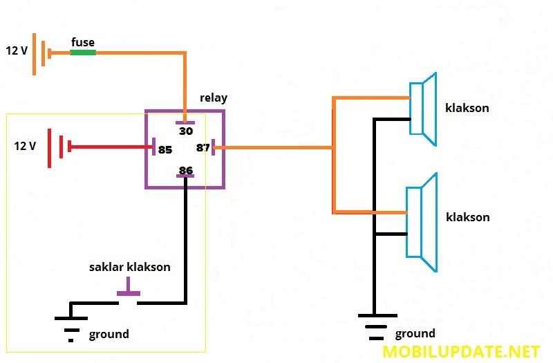 gambar diagram relay klakson mobil dan motor