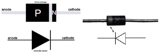 simbol dioda biasa