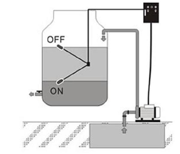 cara kerja switch pompa air secara otomatis
